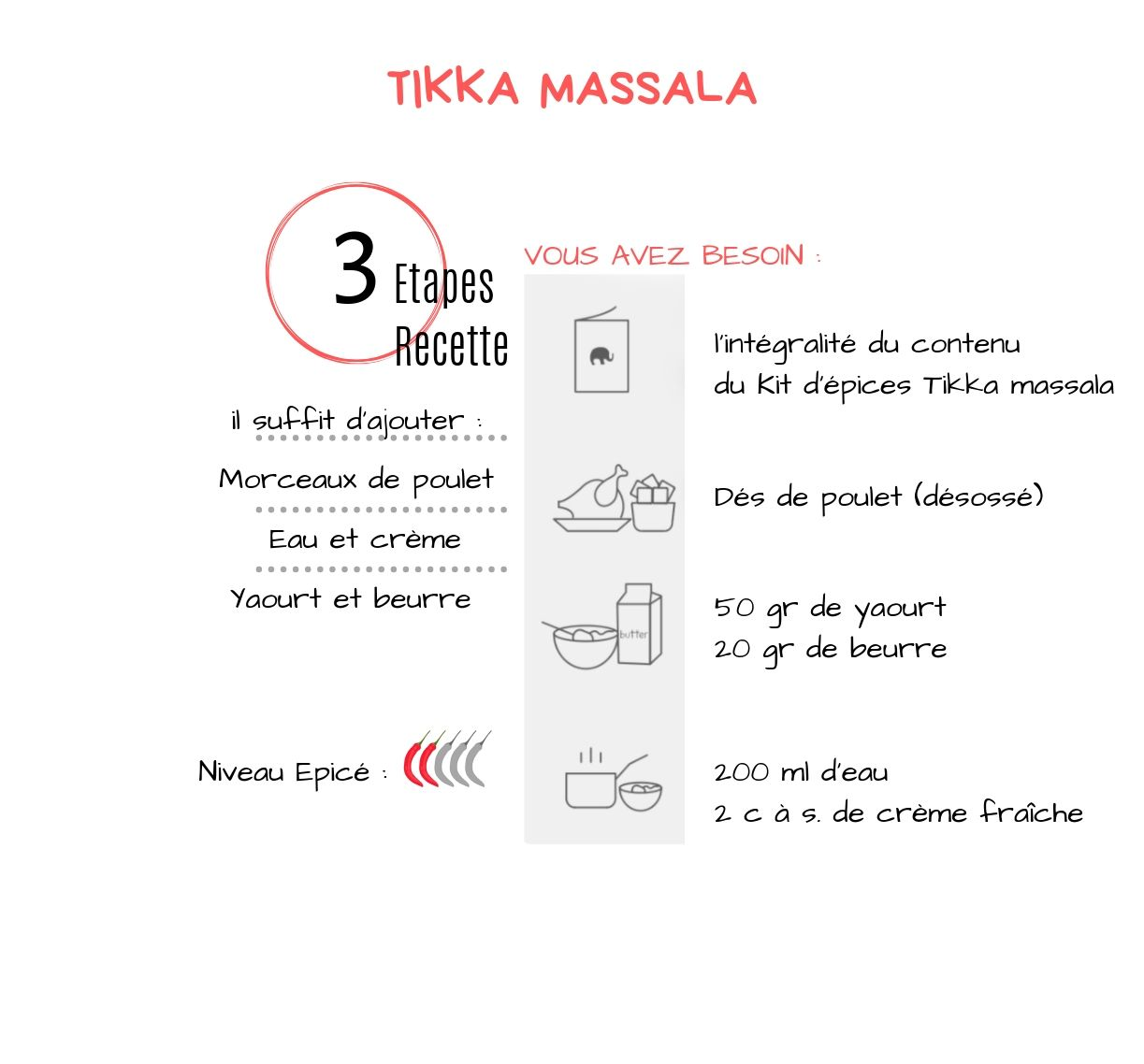 recette poulet tikka masala-closer to the world